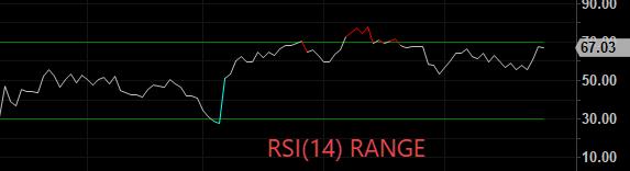 rsi_range