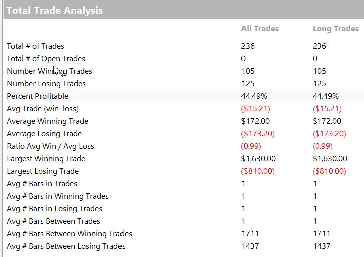 drop-oos-trades-list