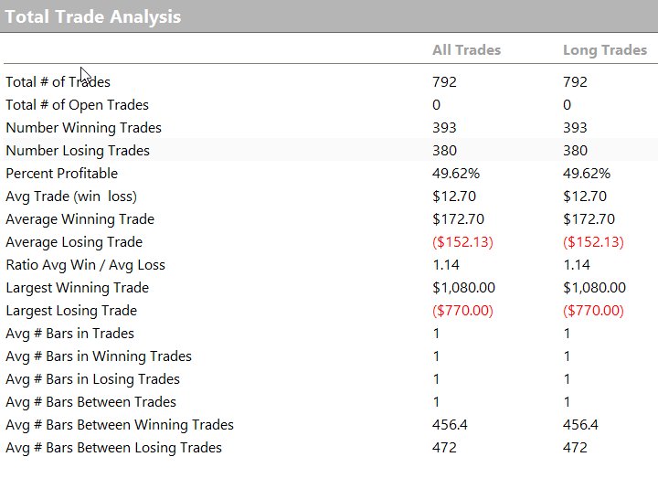 drop-out-in-samples-trades-list