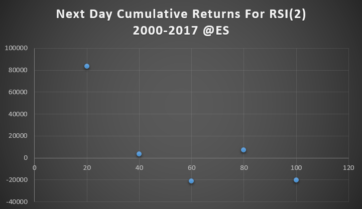 next day cumulative returns es.png