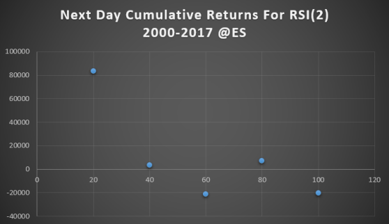 next day cumulative returns es.png